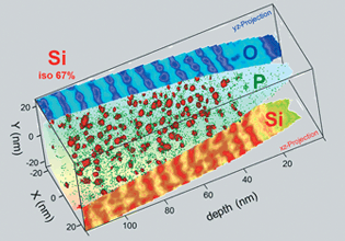 Nanoscale dopant analysis with LEAP Atom Probe
